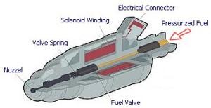 fuel_injector_642